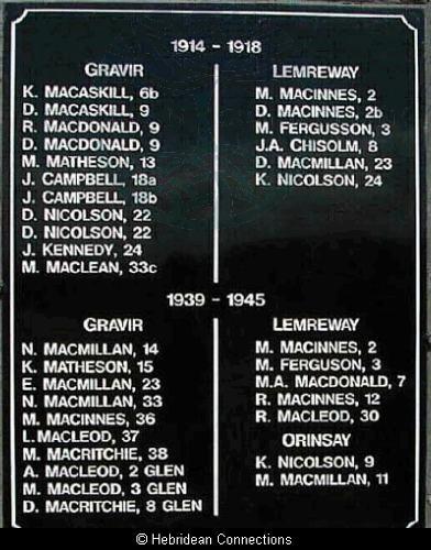 Plate Three Pairc War Memorial